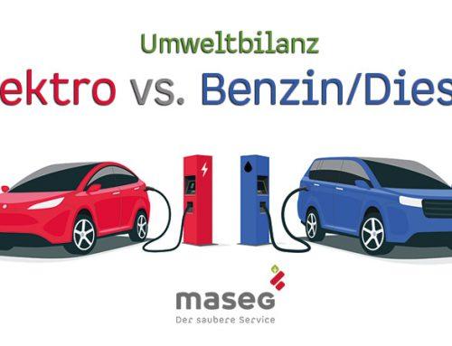Elektrofahrzeuge vs. Verbrenner: Umweltbilanz im Vergleich